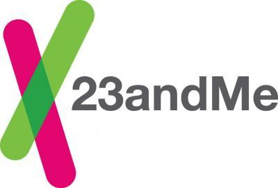 23andMe contributes to genetic discoveries related to male pattern baldness