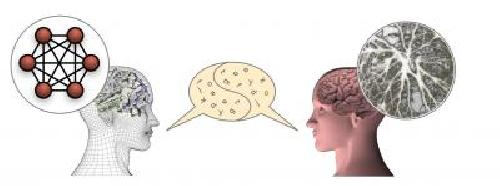 A network of artificial neurons learns to use human language