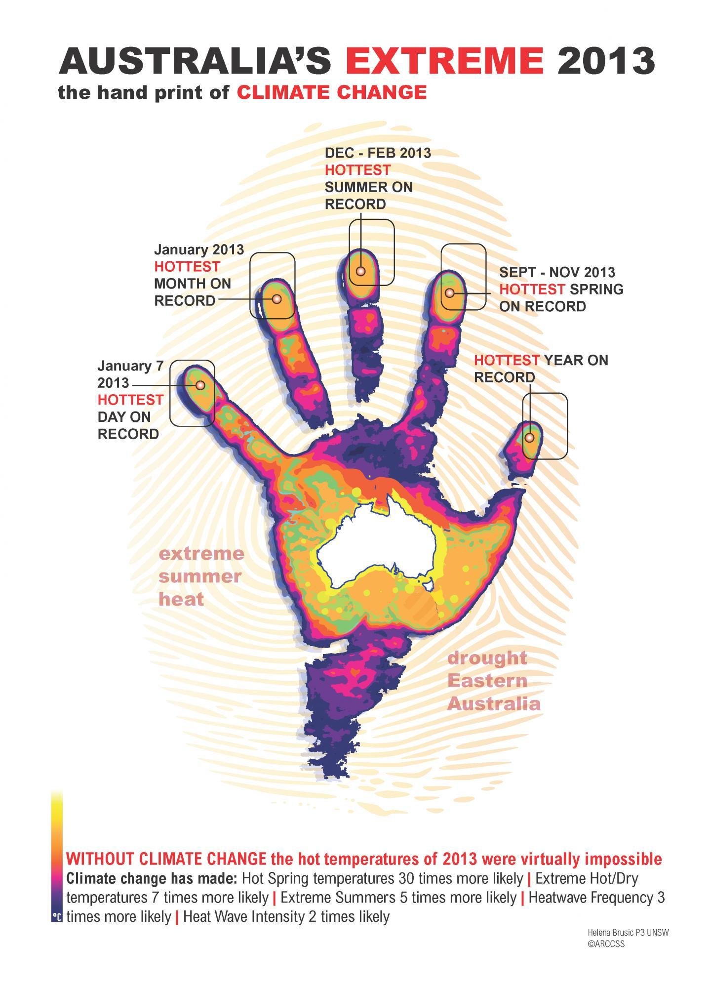 Climate detectives reveal handprint of human caused climate change in Australia