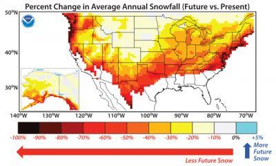 Forecast is for more snow in polar regions, less for the rest of us