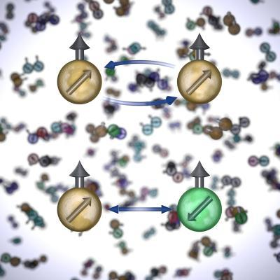 First direct evidence of 'spin symmetry' in atoms