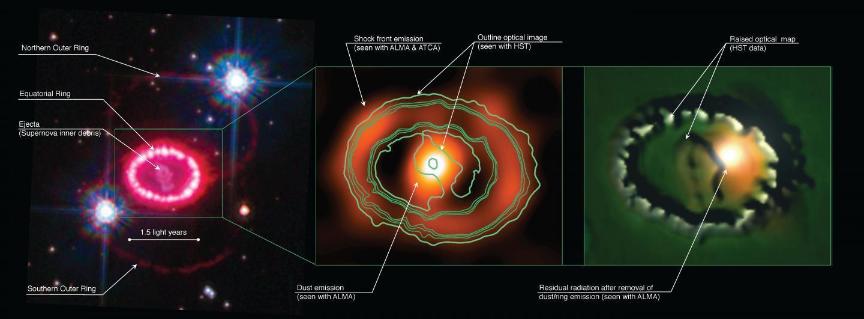 Ученым удалось провести анализ взрыва сверхновой (2 фото)