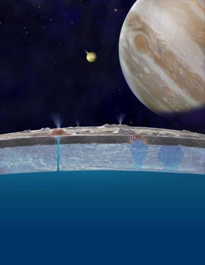 A window into Europa's ocean lies right at the surface