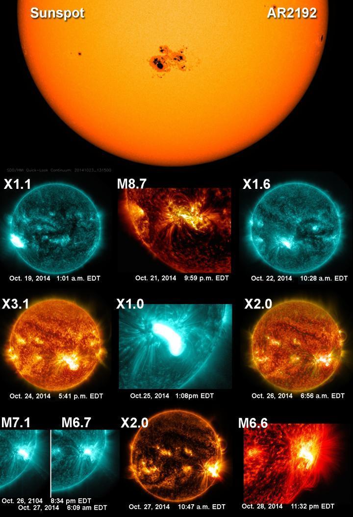 Tracking a gigantic sunspot across the Sun