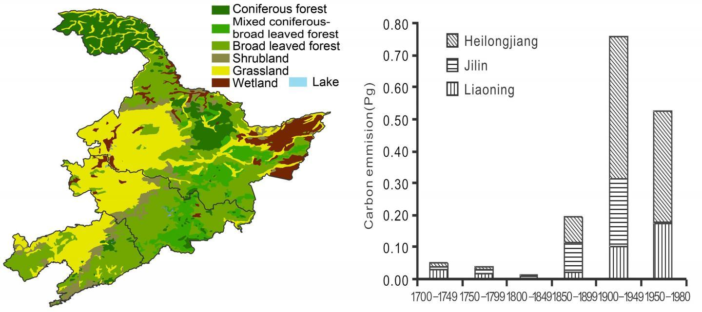New estimates on carbon emissions triggered by 300 years of cropland expansion in Northeast China