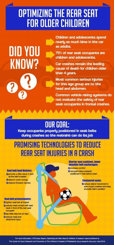 Rear seat design -- a priority for children's safety in cars