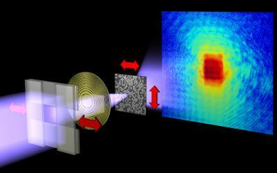 Improved X-ray microscopic imaging