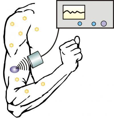 Ultrasound, nanoparticles may help diabetics avoid the needle