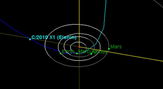 Comet%20Elenin