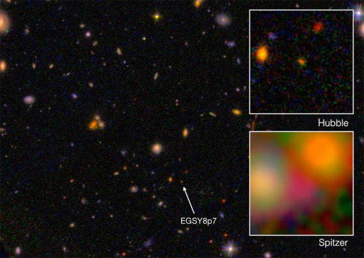 EGS8p7: The farthest galaxy ever detected