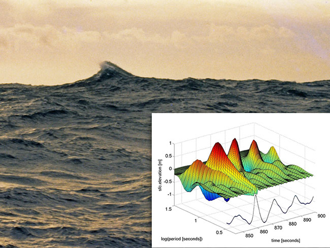 Extreme ocean waves aren't due to global warming - we can just now detect them more