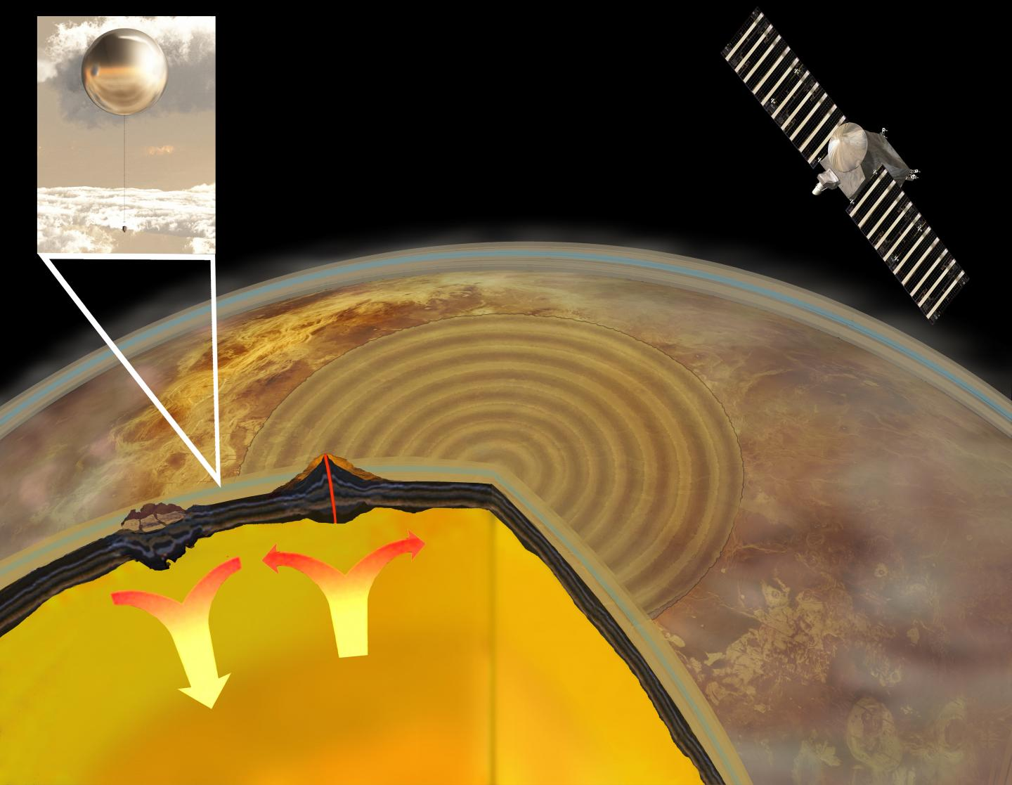 Sound may detect earthquakes on Venus